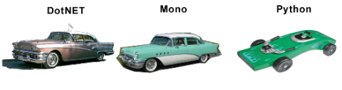 Mono car analogy