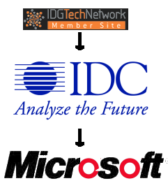 IDG, IDC and Microsoft