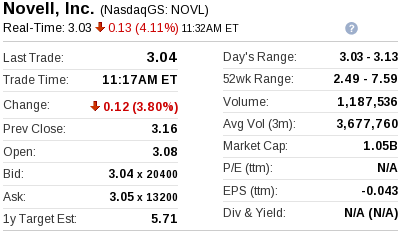 Novell at 3 dollars