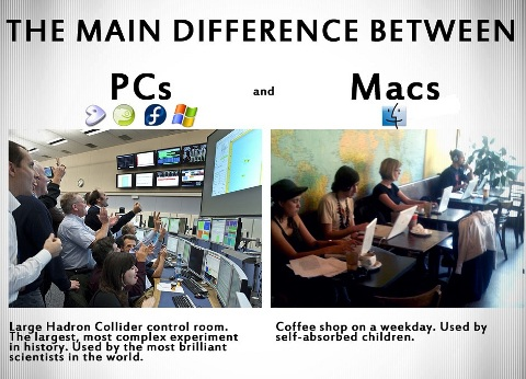 Mac vs GNU/Linux