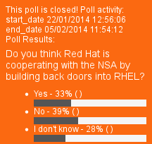 Red Hat poll