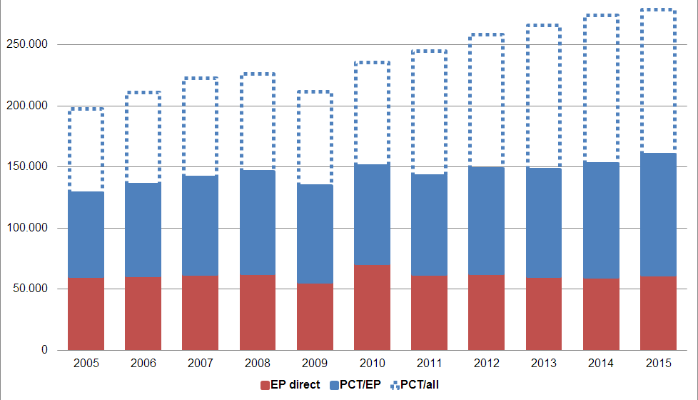 Joeri Beetz's chart