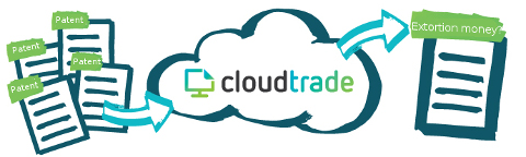 CloudTrade patents