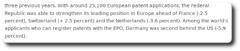 Demand for patents decreases