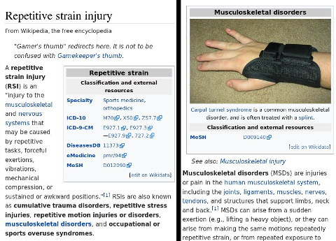Musculoskeletal disorder and repetitive strain injury