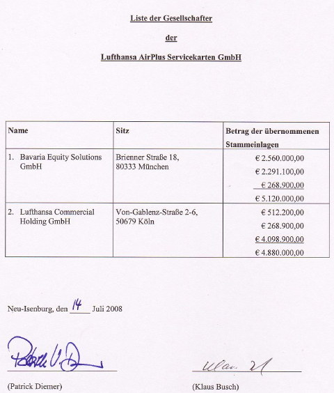 Lufthansa document