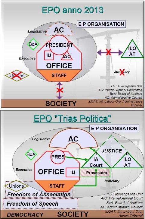 EPO structure