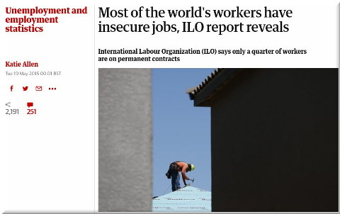 Most of the world's workers have insecure jobs, ILO report reveals