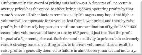 The power of pricing