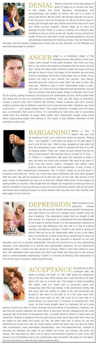 Five Stages of Grief by Elisabeth Kubler Ross & David Kessler