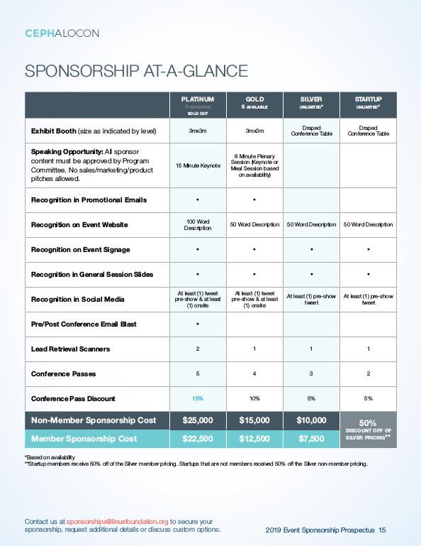 lf_sponsorship-15