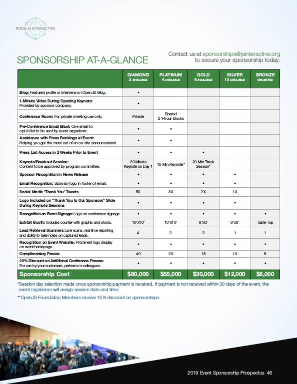 lf_sponsorship-46