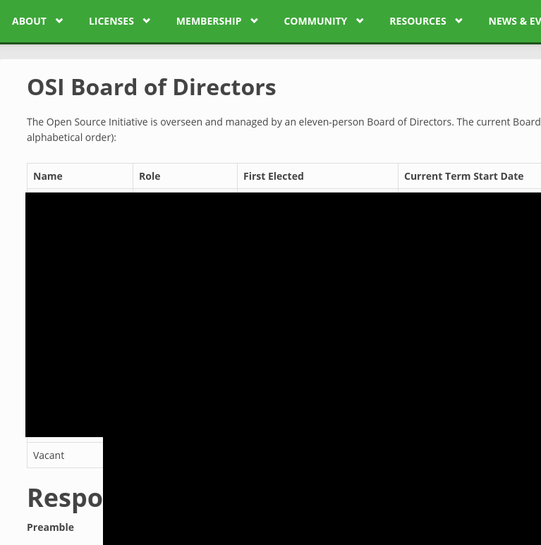 osi-current-board-outline