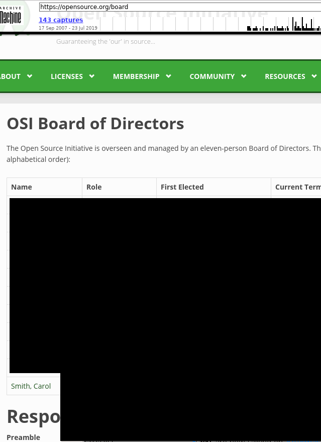 osi-past-board-outline