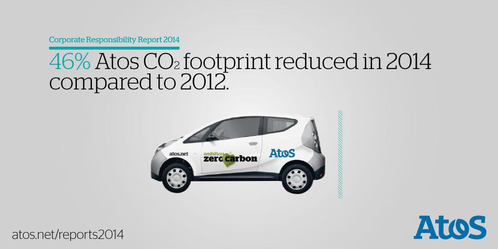 Atos and a car