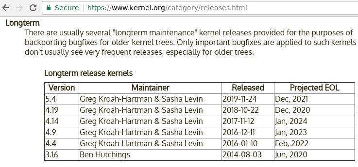 Sasha Levin in kernel