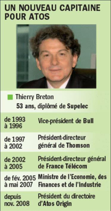 Bretton's profile