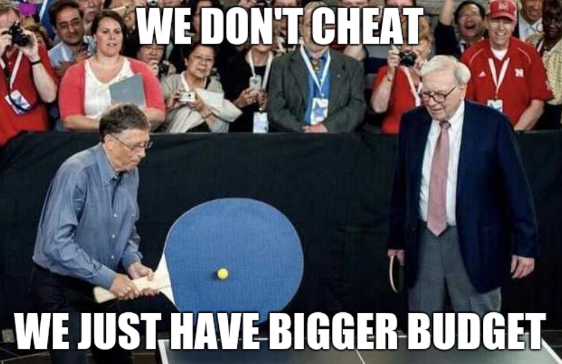 We don't cheat. We just have bigger budget.