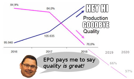 IAM on quality at EPO