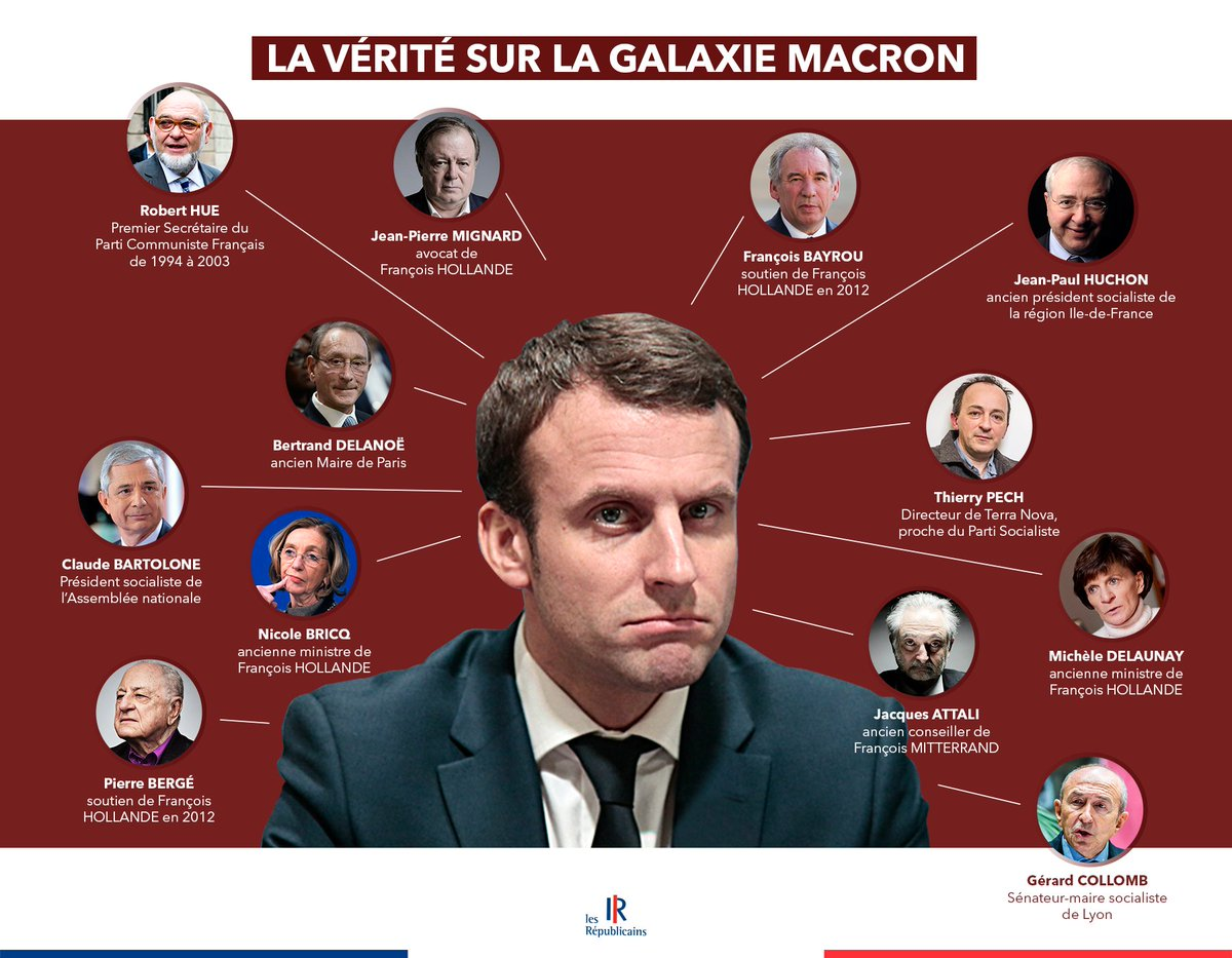 Macron connections