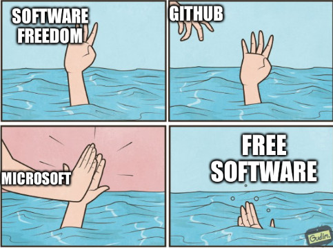 Microsoft; Software Freedom; GitHub; Free software