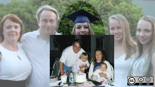 Torvalds family