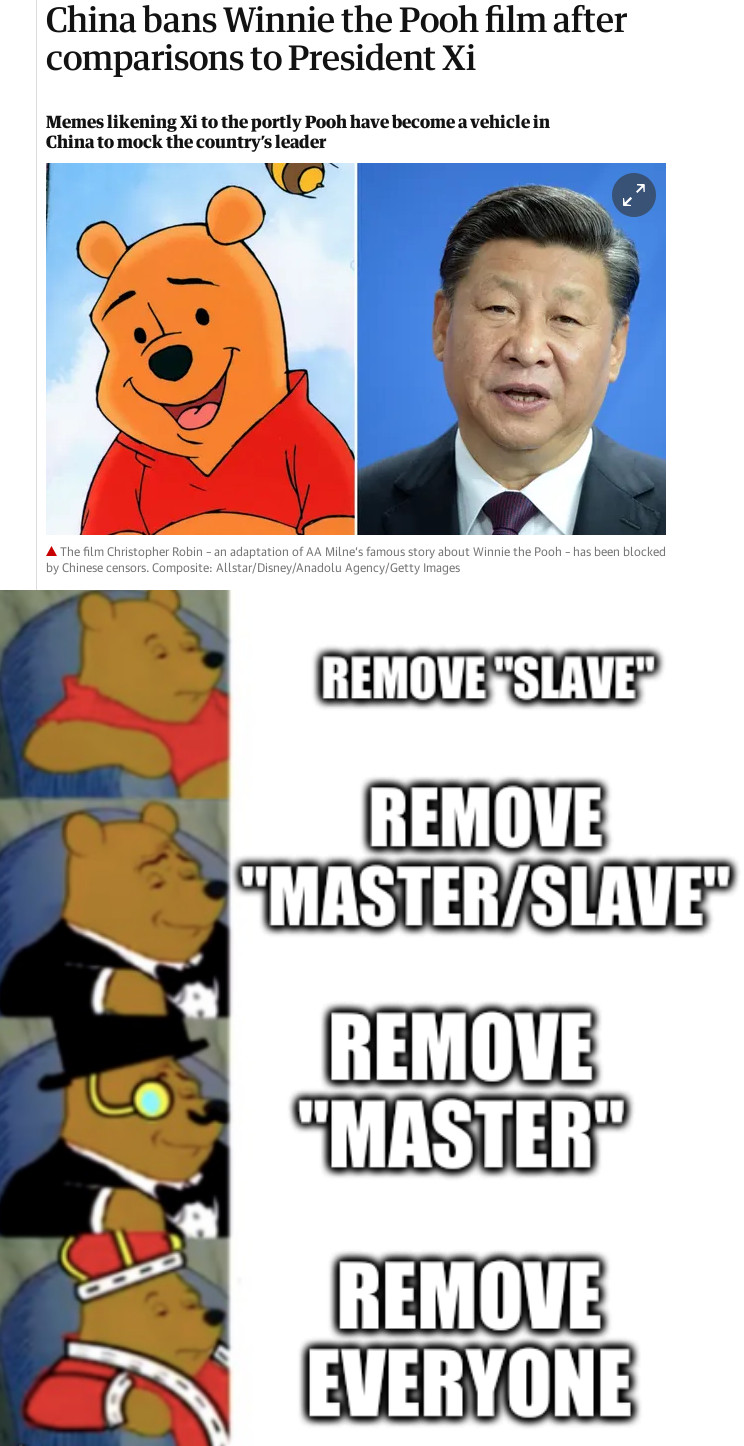 4 Panel Fancy Pooh: Slave/master