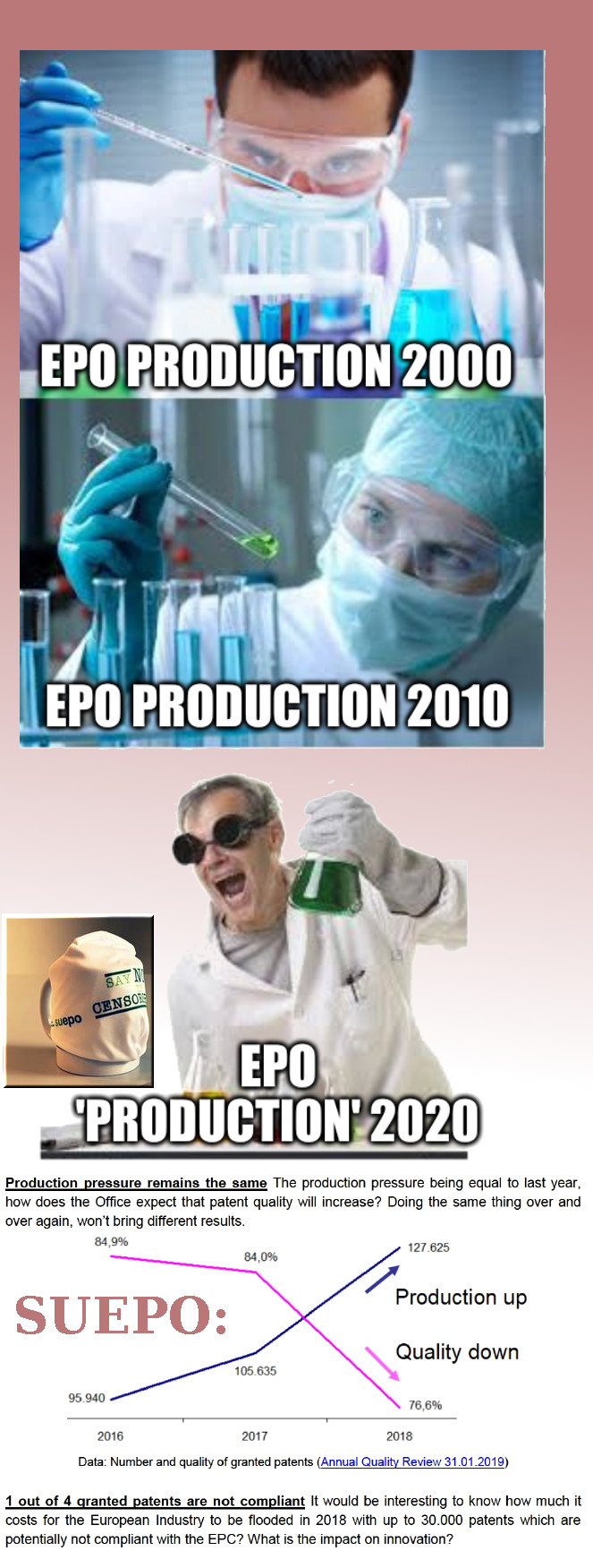 EPO Production 2000, EPO Production 2010, EPO 'Production' 2020