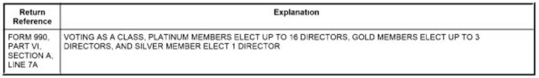 LF directors for sale