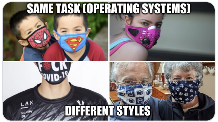 Obey: Same task (operating systems), different styles