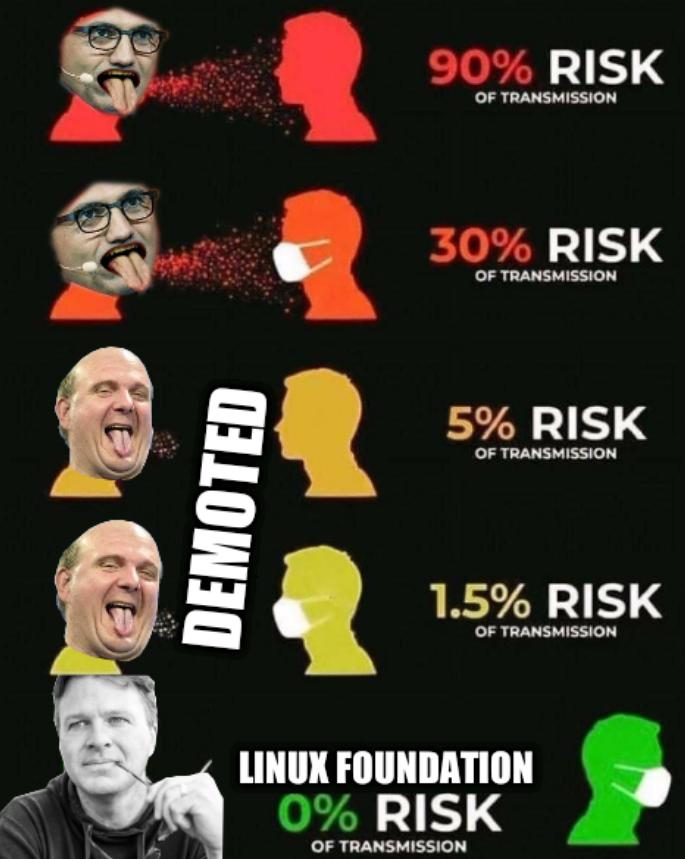 Demoted Ballmer, Linux Foundation