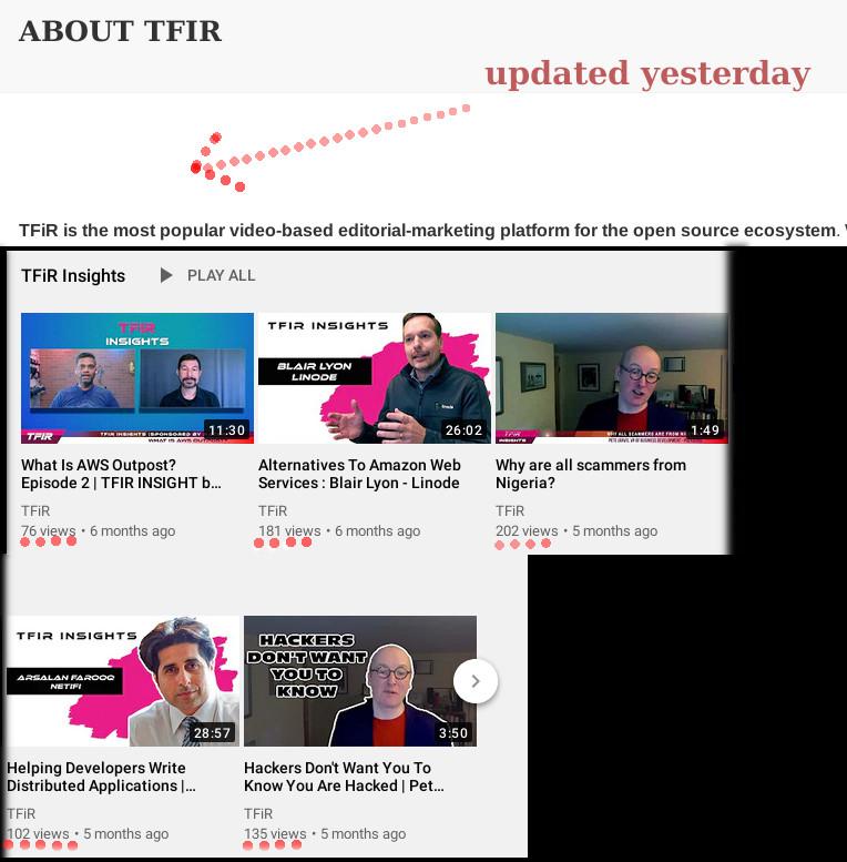 TFIR lies