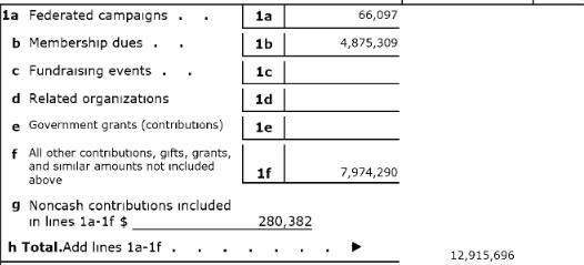 EFF grants