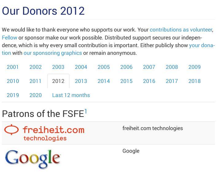 FSFE and Google 2012