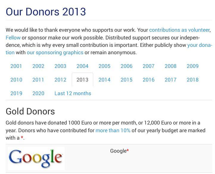 FSFE and Google 2013