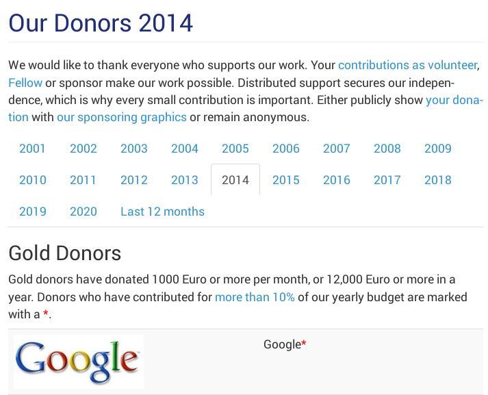 FSFE and Google 2014