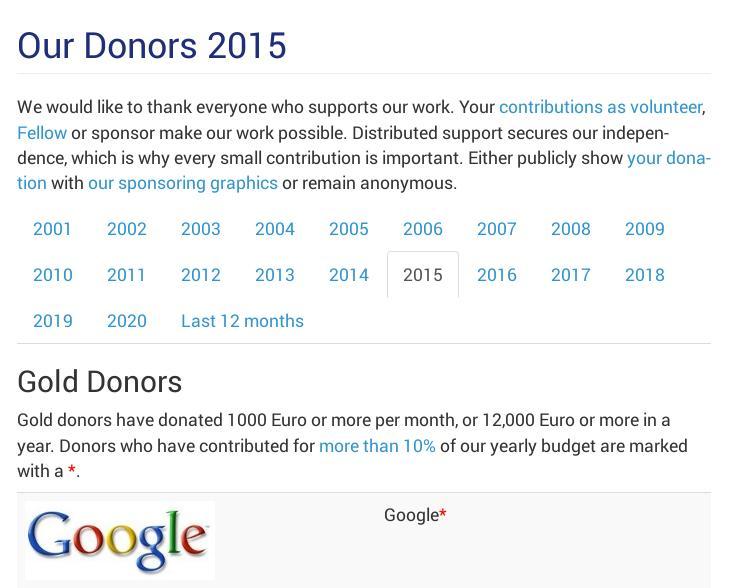 FSFE and Google 2015