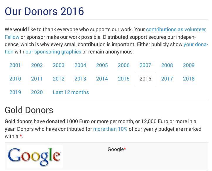 FSFE and Google 2016