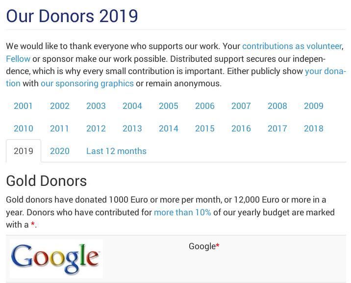 FSFE and Google 2019