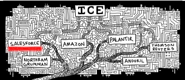 Salesforce ICE #1