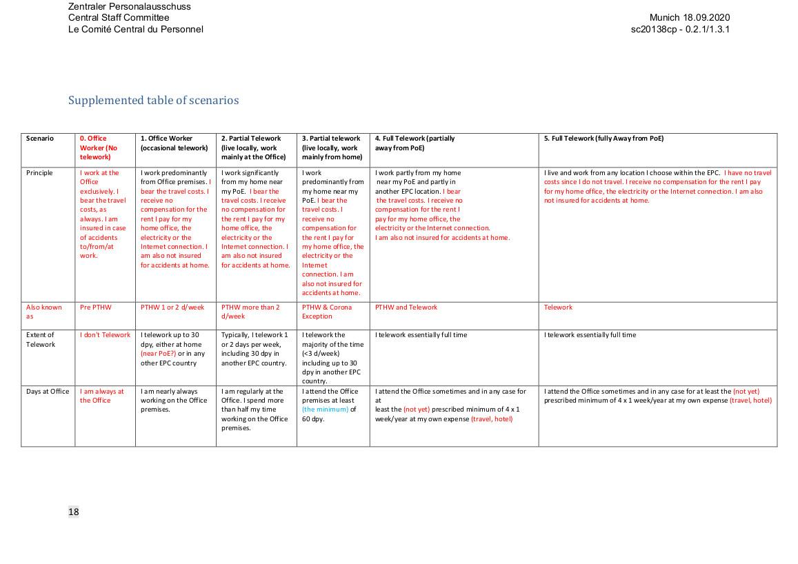 staff survey 2020 page-p18