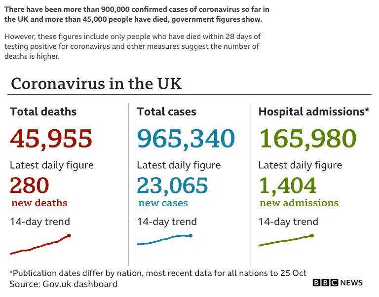 BBC on COVID-19