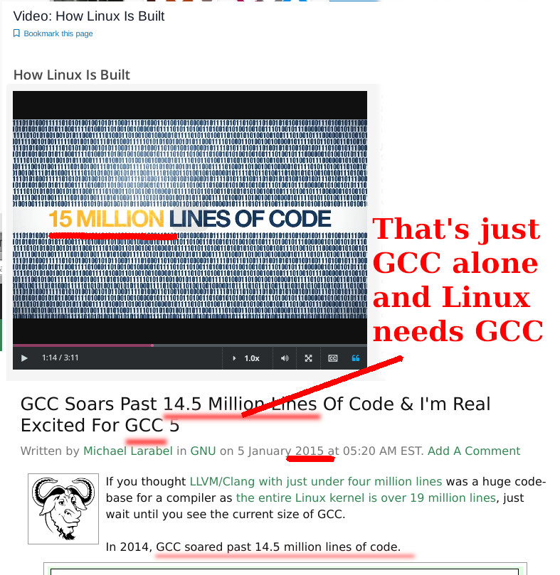 GCC and Linux