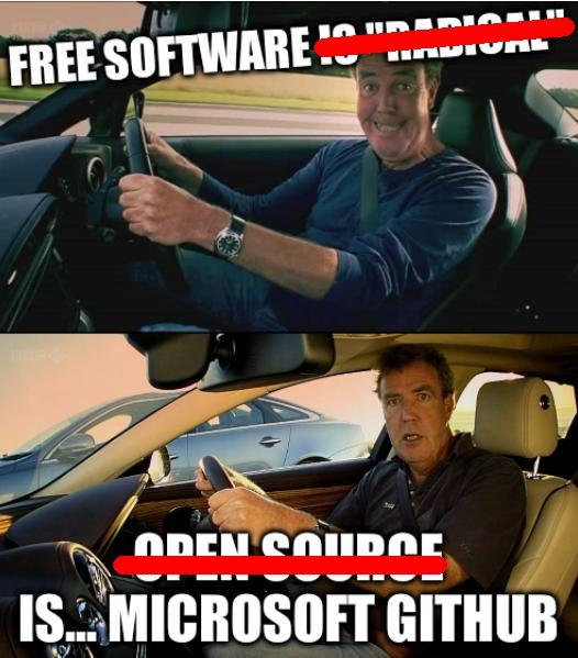 GitHub and FS