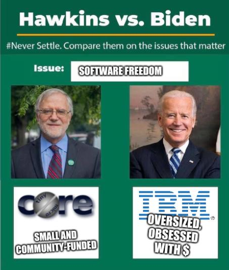 Howie Hawkins vs. Joe Biden on Software freedom: Small and community-funded, Oversized, obsessed with $