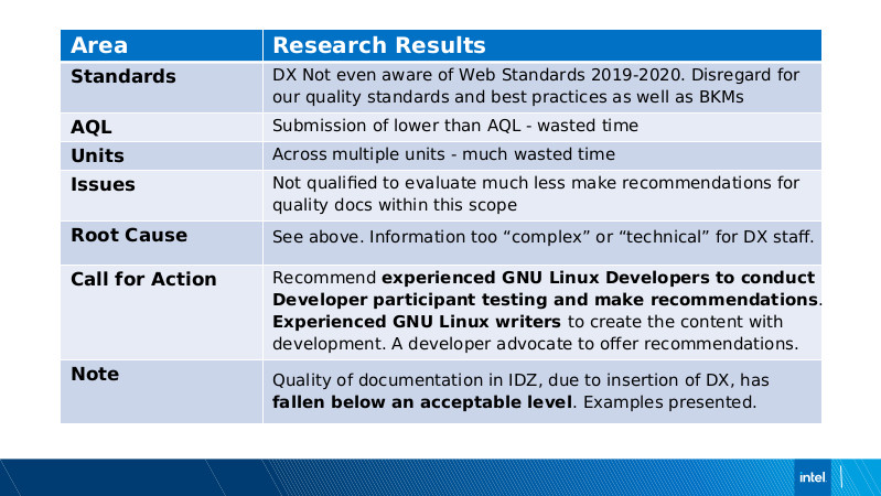 Intel DX slide deck - page #2