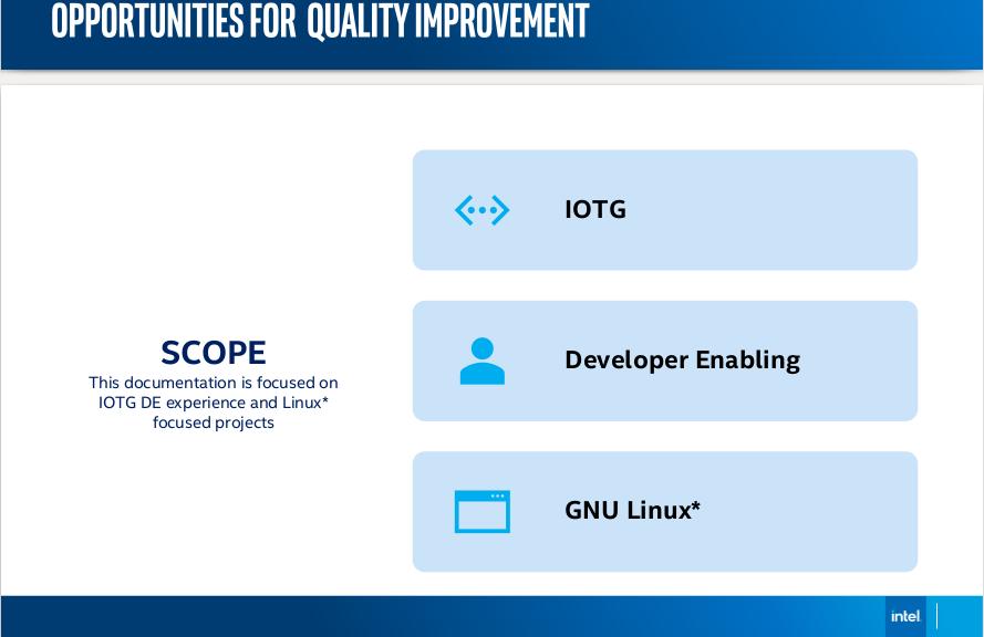 Intel quality