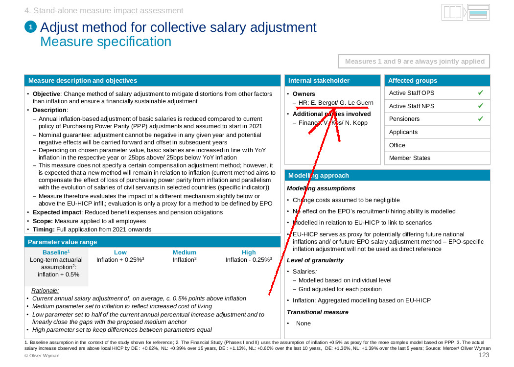 Salary adjustment page