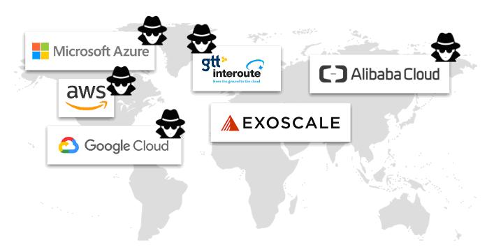 Non-EU cloud services