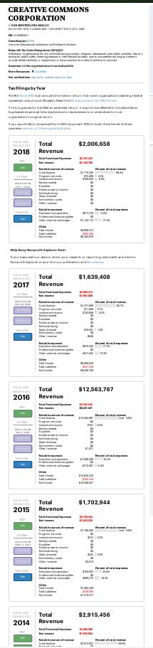 CC funding